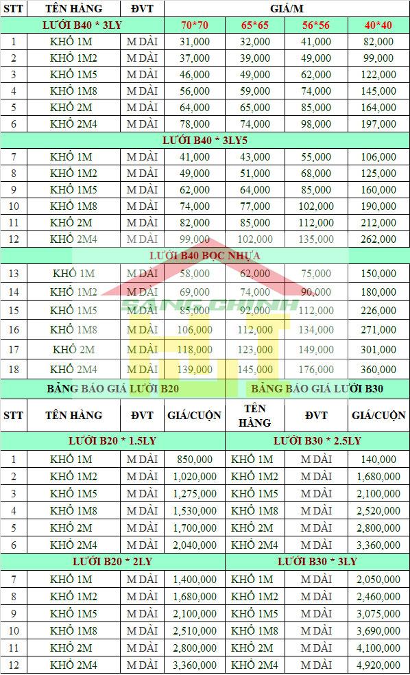 bảng báo giá lưới b40, bang bao gia luoi b40